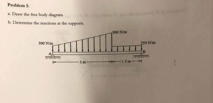 Problem 1: a. Draw the free body diagram. b. Determine the reactions at the supports. 900 N/m 300 N/m 250 N/m HB + 1.5 m