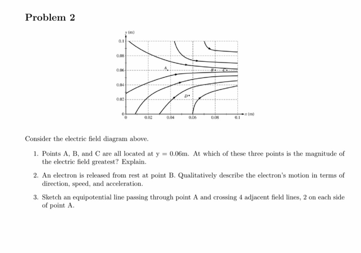 Problem 2 y (m) 0.08 ---- 0.061 B . O . 0.041 0.02----- 0 x (m) 0.02 0.040 0.06 0.08 0.1 Consider the electric field diagram