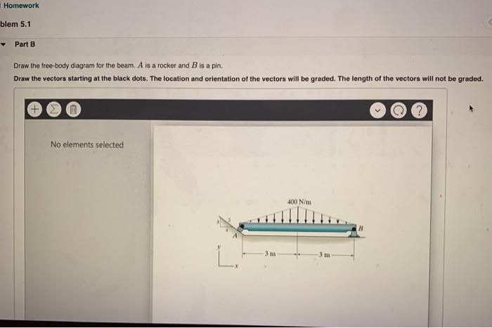 Homework blem 5.1 Part B Draw the free-body diagram for the beam. A is a rocker and B is a pin. Draw the vectors starting at