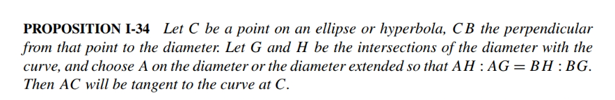 PROPOSITION I-34 Let C be a point on an ellipse or hyperbola, CB the perpendicular from that point to the diameter. Let G and