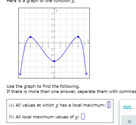 Here is a graph of the function g. Use the graph to find the following. If there is more than one answer, separate them with