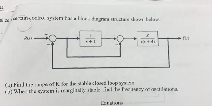 ale certain control system has a block diagram structure shown below: R(s) — *0- ti Y(s) 5 + 1 sis + 4 (a) Find the range of