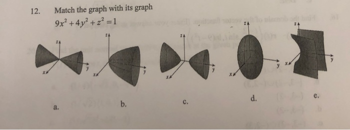 12. Match the graph with its graph 9x² + 4 y2 + z = 1