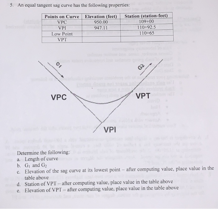 5. An equal tangent sag curve has the following properties: Points on Curve VPC VPI Low Point Elevation (feet) 950.00 947.11
