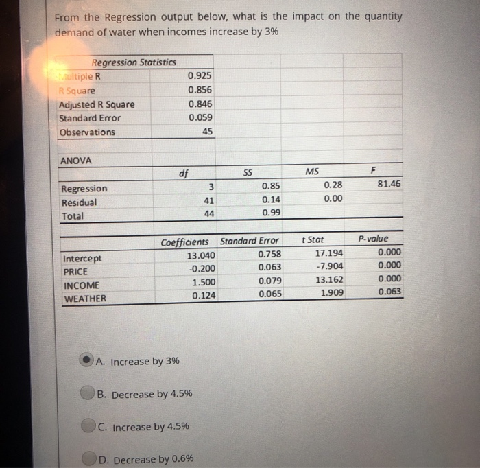 From the Regression output below, what is the impact on the quantity demand of water when incomes increase by 3% Regression S