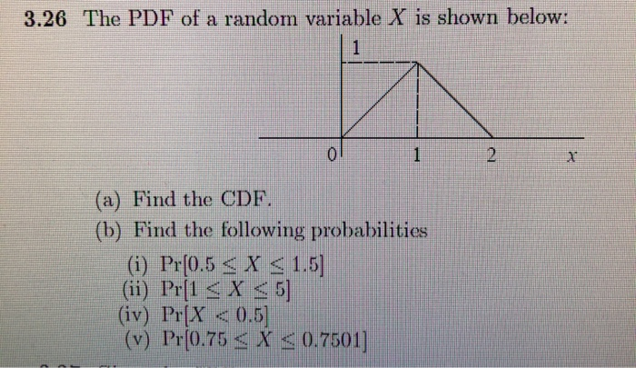 3.26 The PDF of a random variable X is shown below: (a) Find the CDF. (b) Find the following probabilities (1) Pr[0.5 < X < 1