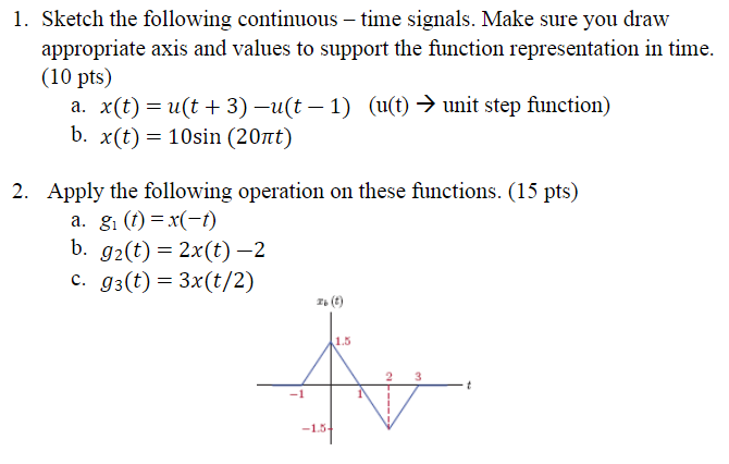 1. Sketch the following continuous – time signals. Make sure you draw appropriate axis and values to support the function rep