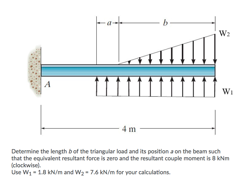 | 1 1 1 1 1 1 1 1 1 1 1 W1 4 m - Determine the length b of the triangular load and its position a on the beam such that the e