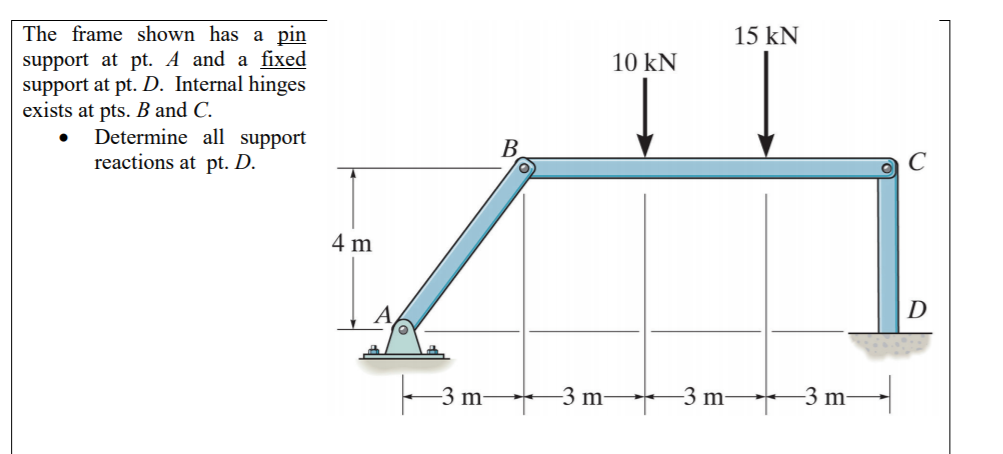 15 kN 10 kN The frame shown has a pin support at pt. A and a fixed support at pt. D. Internal hinges exists at pts. B and C.