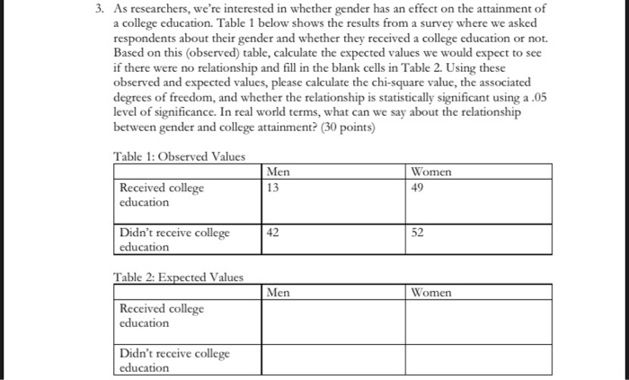 3. As researchers, were interested in whether gender has an effect on the attainment of a college education. Table 1 below s
