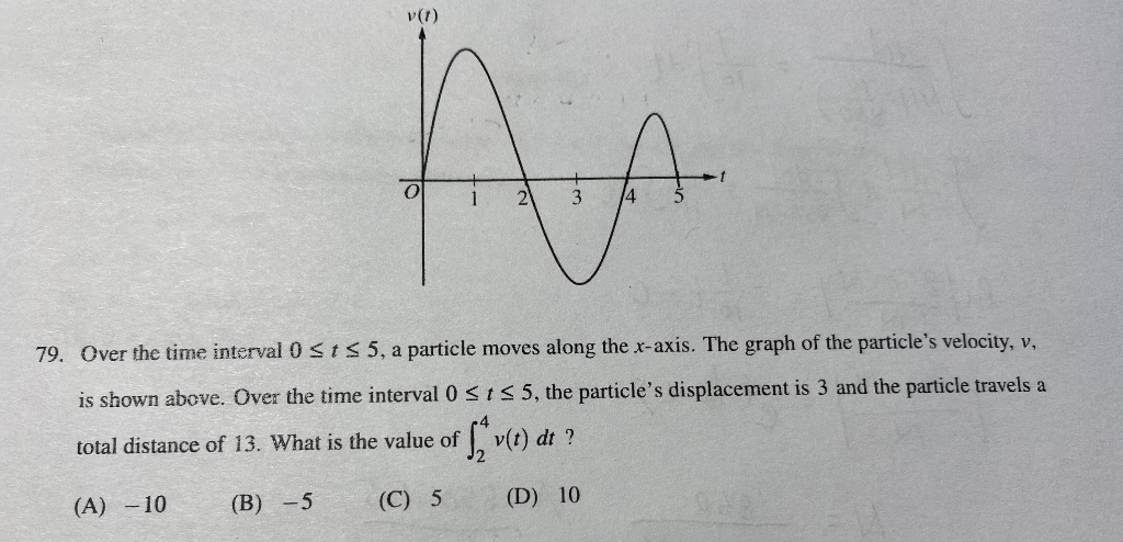 v(t) 21 3 4 79. Over the time interval 0 St S5, a particle moves along the x-axis. The graph of the particles velocity, v, i