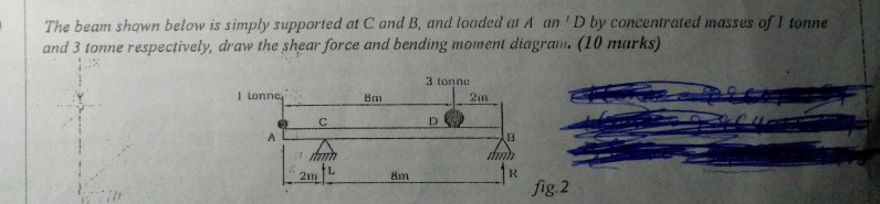 The beam shown below is simply supported at C and B, and loaded on an D by concentrated masses of and 3 tonne respectively, d