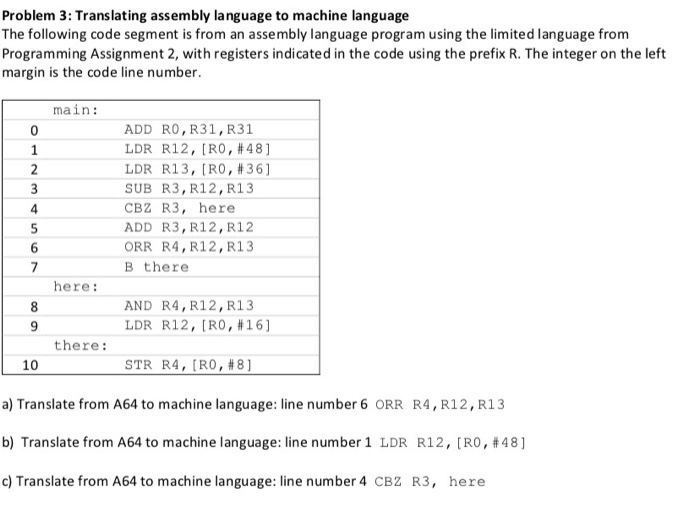 Problem 3: Translating assembly language to machine language The following code segment is from an assembly language program