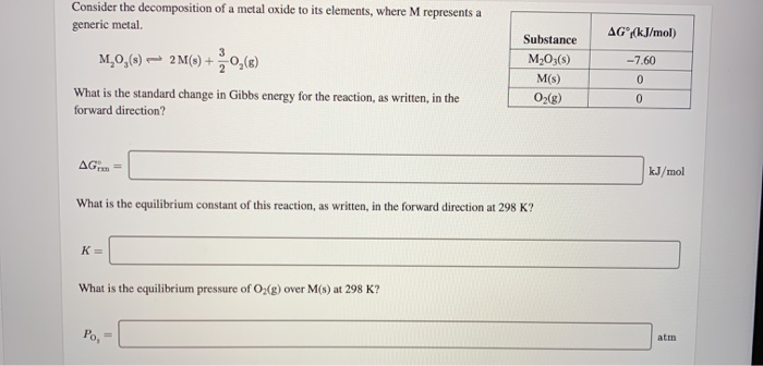 Consider the decomposition of a metal oxide to its elements, where M represents a generic metal. AG® (kJ/mol) M20,(s) – 2M(6)