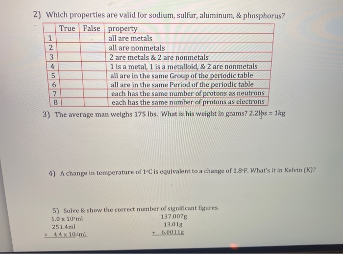 2) Which properties are valid for sodium, sulfur, aluminum, & phosphorus? True False property all are metals all are nonmetal