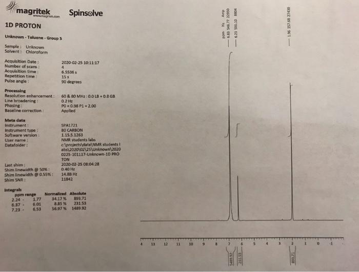 magritek 1D PROTON Spinsolve Amp OSSZ LT 19 1008 0.005 29 HE 1.96 157.58 27430 Unknown - Toluene- Groups pom - Sample: Unknow