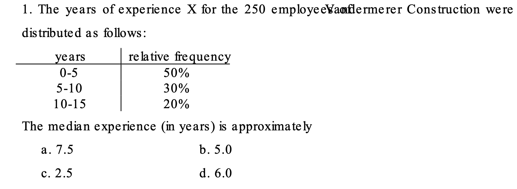 1. The years of experience X for the 250 employeeBaofermerer Construction were distributed as follows: years re lative freque