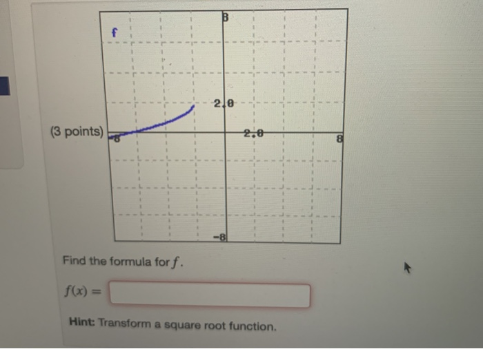 (3 points) Find the formula for f. f(x) = Hint: Transform a square root function.