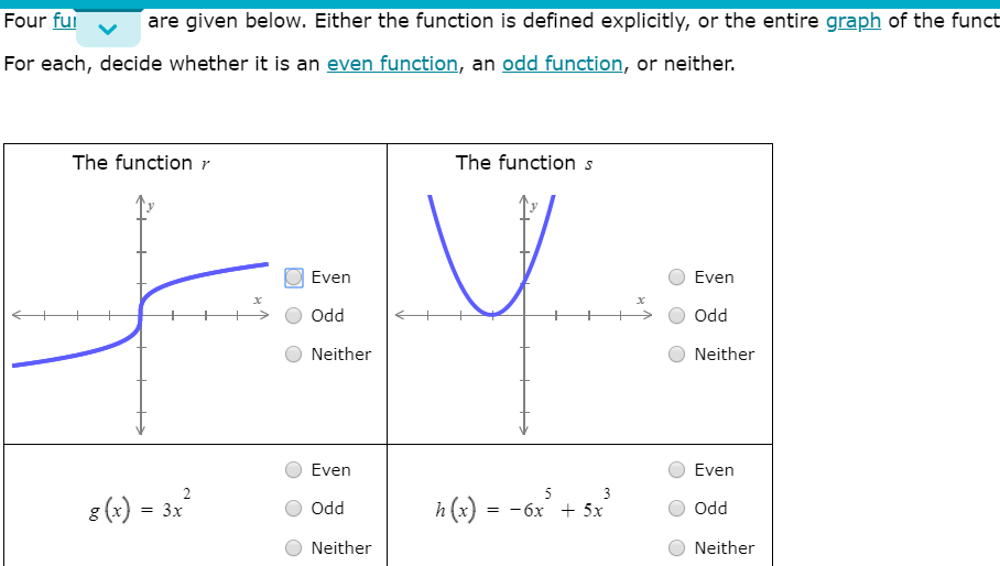 Four fui v are given below. Either the function is defined explicitly, or the entire graph of the funct For each, decide whet