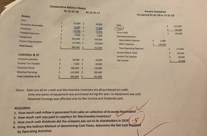 Comparative Balance Sheets At 12-31-18 At 12-31-17 Income Statement For period 01-01-18 to 12-31-18 Assets Cash Accounts Rece