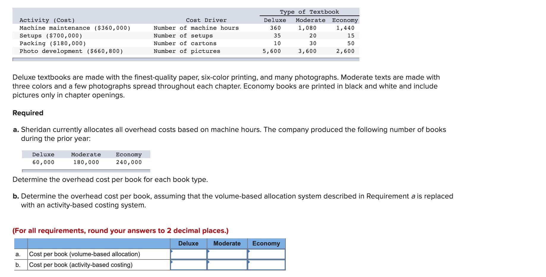 Activity (Cost) Machine maintenance ($360,000) Setups ($700,000) Packing ($180,000) Photo development ($660,800) Cost Driver