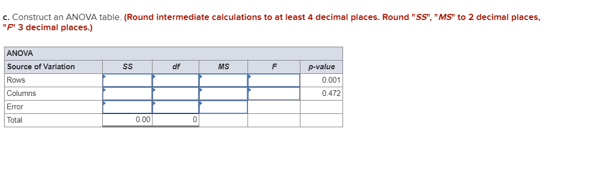 c. Construct an ANOVA table. (Round intermediate calculations to at least 4 decimal places. Round SS, MS to 2 decimal pla