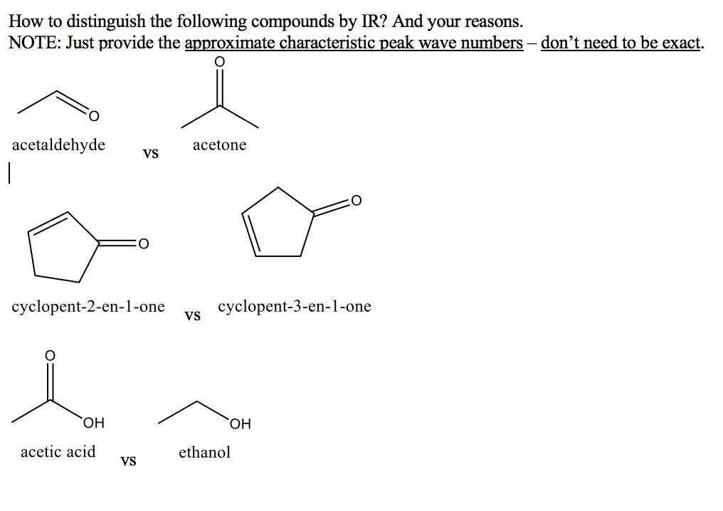 How to distinguish the following compounds by IR? And your reasons. NOTE: Just provide the approximate characteristic peak wa