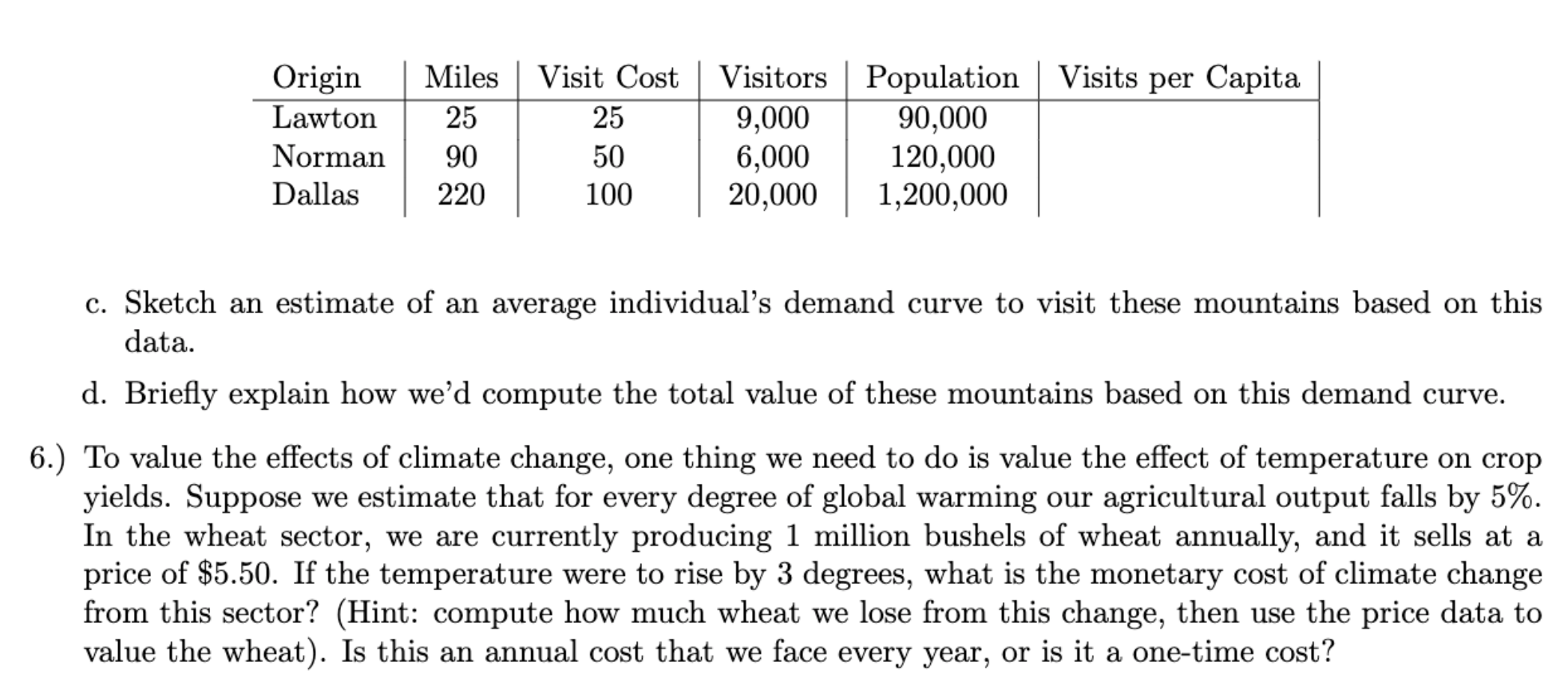 | Miles Visits per Capita 25 25 Origin Lawton Norman Dallas Visit Cost | Visitors | Population 9,000 90,000 120,000 100 20,00
