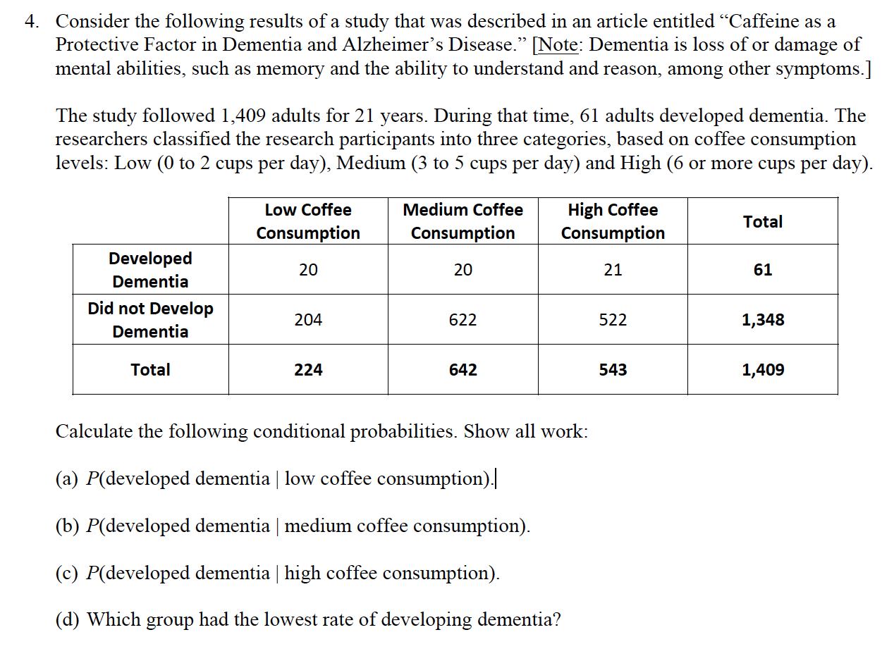 "4. Consider the following results of a study that was described in an article entitled ""Caffeine as a Protective Factor in De"