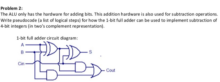 Problem 2: The ALU only has the hardware for adding bits. This addition hardware is also used for subtraction operations Writ