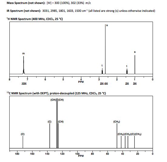 Mass Spectrum (not shown): [M] = 300 (100%), 302 (33) m/z IR Spectrum (not shown): 3031, 2985, 1801, 1603, 1500 cm (all liste