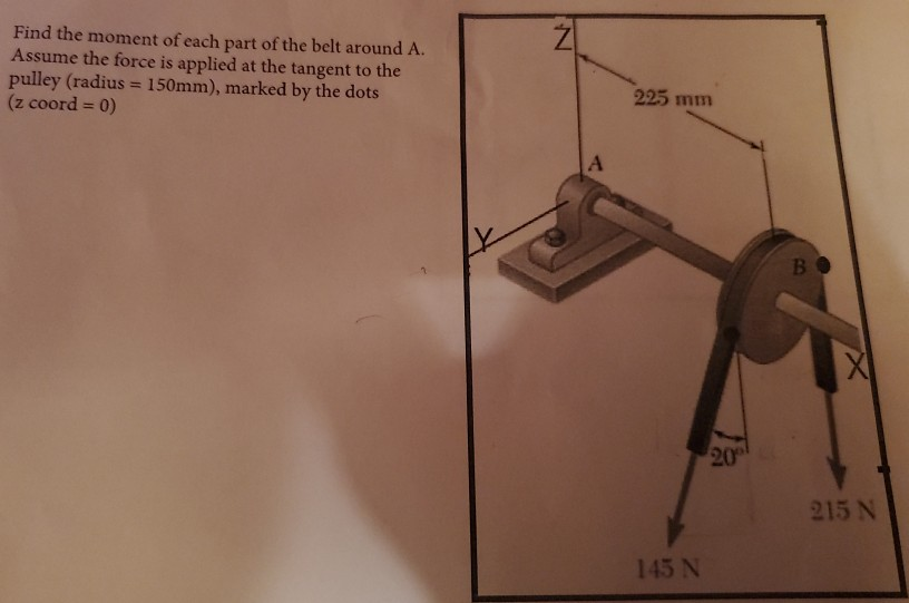 Find the moment of each part of the belt around A. Assume the force is applied at the tangent to the pulley (radius = 150mm),