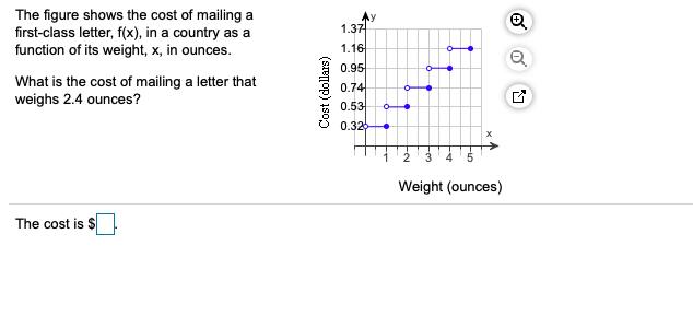 The figure shows the cost of mailing a first-class letter, f(x), in a country as a function of its weight, x, in ounces. 0.95