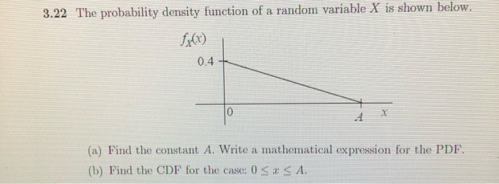 3.22 The probability density function of a random variable X is shown below. fy() 0.4 (a) Find the constant A. Write a mathem
