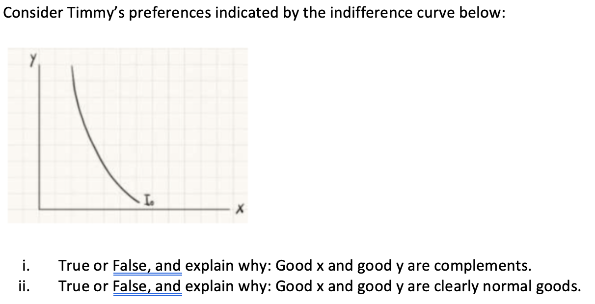 Consider Timmys preferences indicated by the indifference curve below: i. ii. True or False, and explain why: Good x and goo