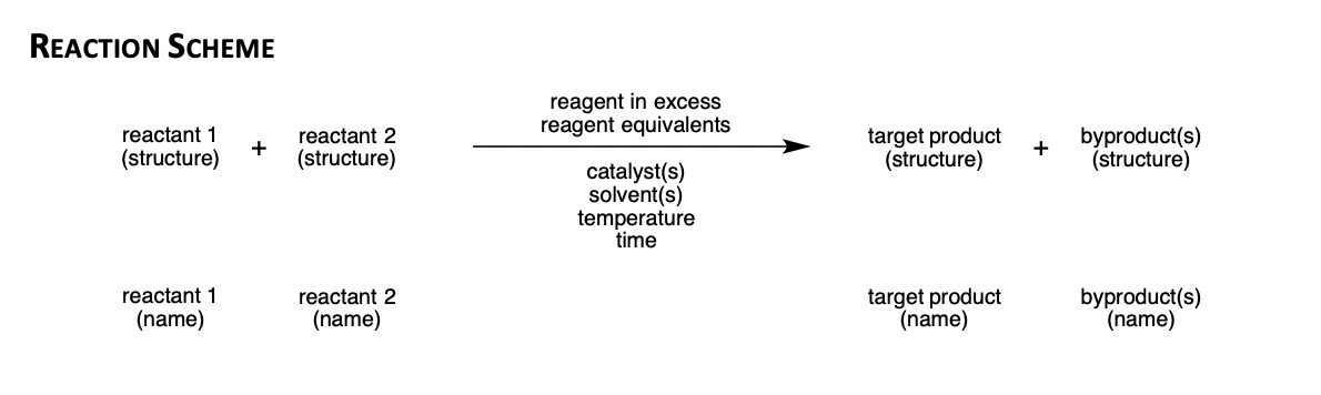 REACTION SCHEME reagent in excess reagent equivalents reactant 1 (structure) reactant 2 (structure) target product (structure