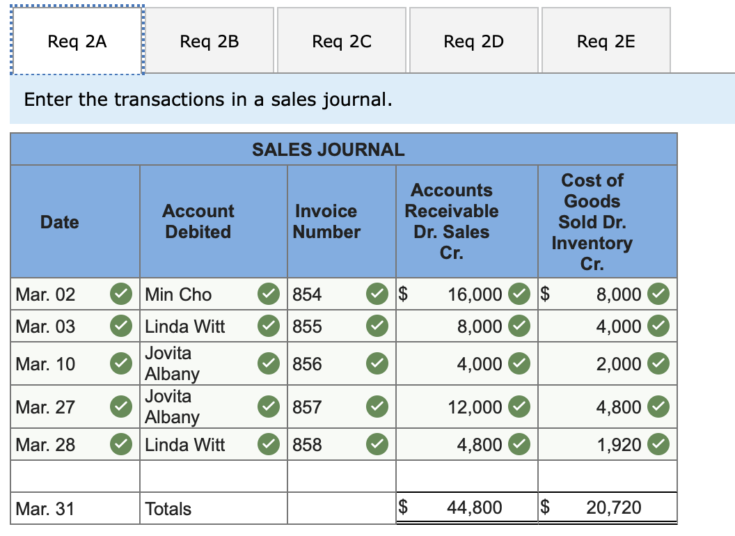 Req 2D Req 2E Req 2A Req 2B Req 20 ................... Enter the transactions in a sales journal. SALES JOURNAL Date Account