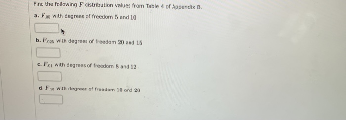 Find the following F distribution values from Table 4 of Appendix B. a. Fos with degrees of freedom 5 and 10 b. F02s with deg