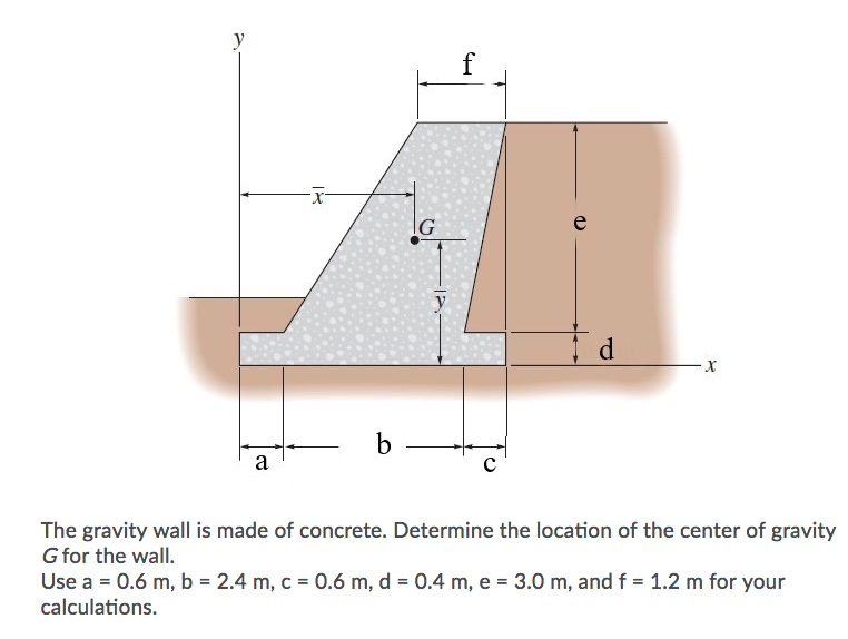 Heb — The gravity wall is made of concrete. Determine the location of the center of gravity G for the wall. Use a = 0.6 m, b
