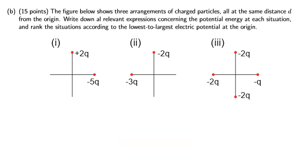 (b) (15 points) The figure below shows three arrangements of charged particles, all at the same distanced from the origin. Wr