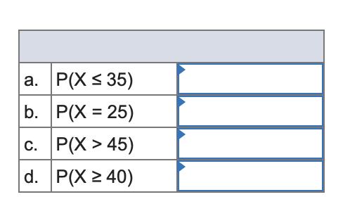 a. P(X s 35) b. P(X = 25) c. P(X > 45) d. P(X 2 40)