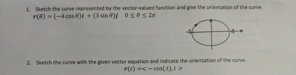 1. Sketch the curve represented by the vector-valued function and give the orientation of the curve. r(O) = (-4cos )i + (3 si