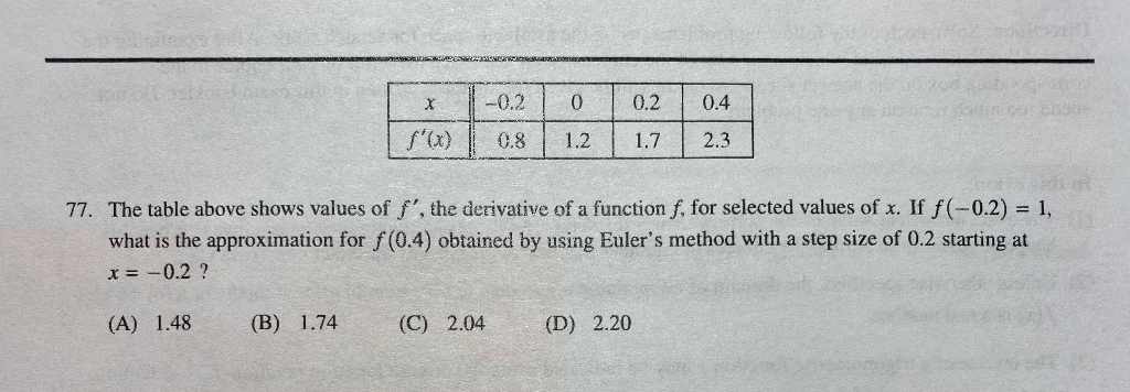 1 * 1-0.2 | 0 | 0.2 I f(x) 108 | 12 | 1.7 0.4 2.3 | 77. The table above shows values of f, the derivative of a function f, f