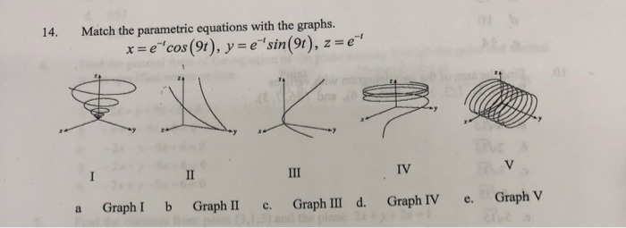 14. Match the parametric equations with the graphs. x=ecos (91), y = e sin(91), z = e V XIV Graph I a b Graph II c. Graph III