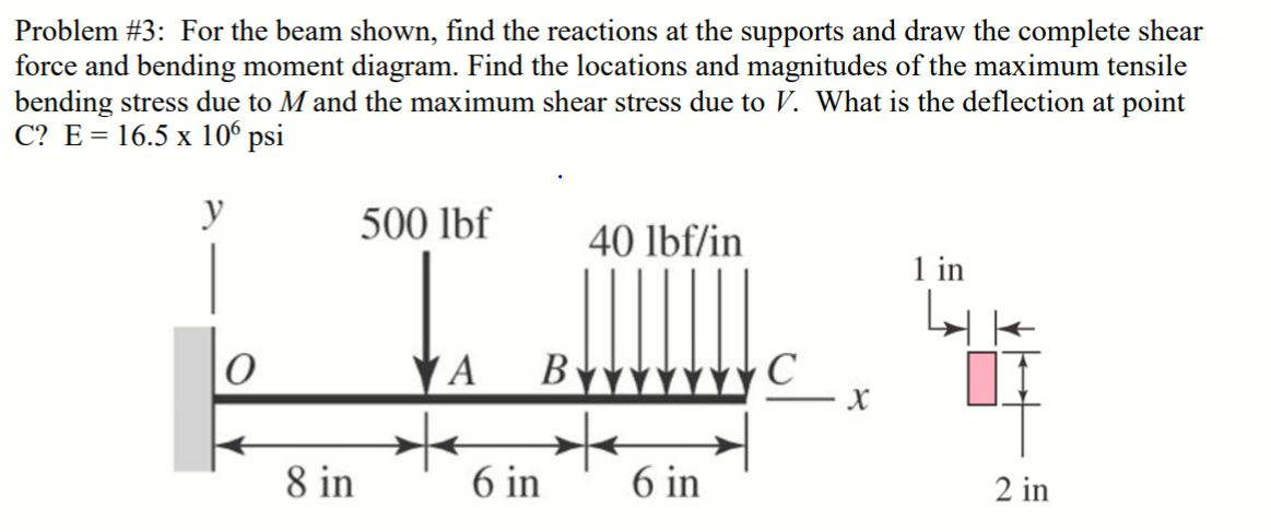 Problem #3: For the beam shown, find the reactions at the supports and draw the complete shear force and bending moment diagr