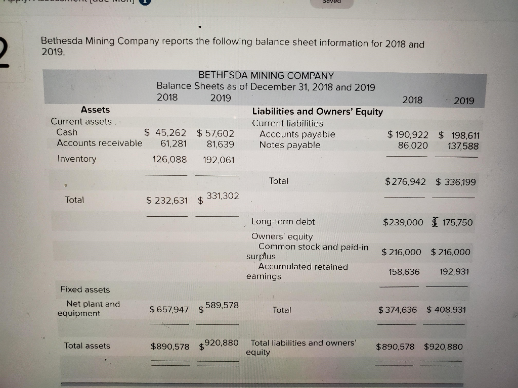 PPOOCOOLCULUI Saved Bethesda Mining Company reports the following balance sheet information for 2018 and 2019. 2018 2019 BETH